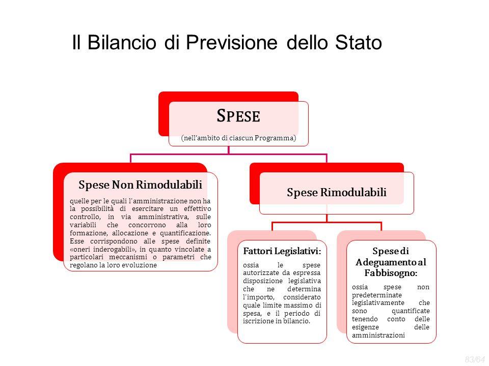 Il Bilancio di Previsione dello Stato S PESE (nell'ambito di ciascun Programma) Spese Non Rimodulabili quelle per le quali l'amministrazione non ha la