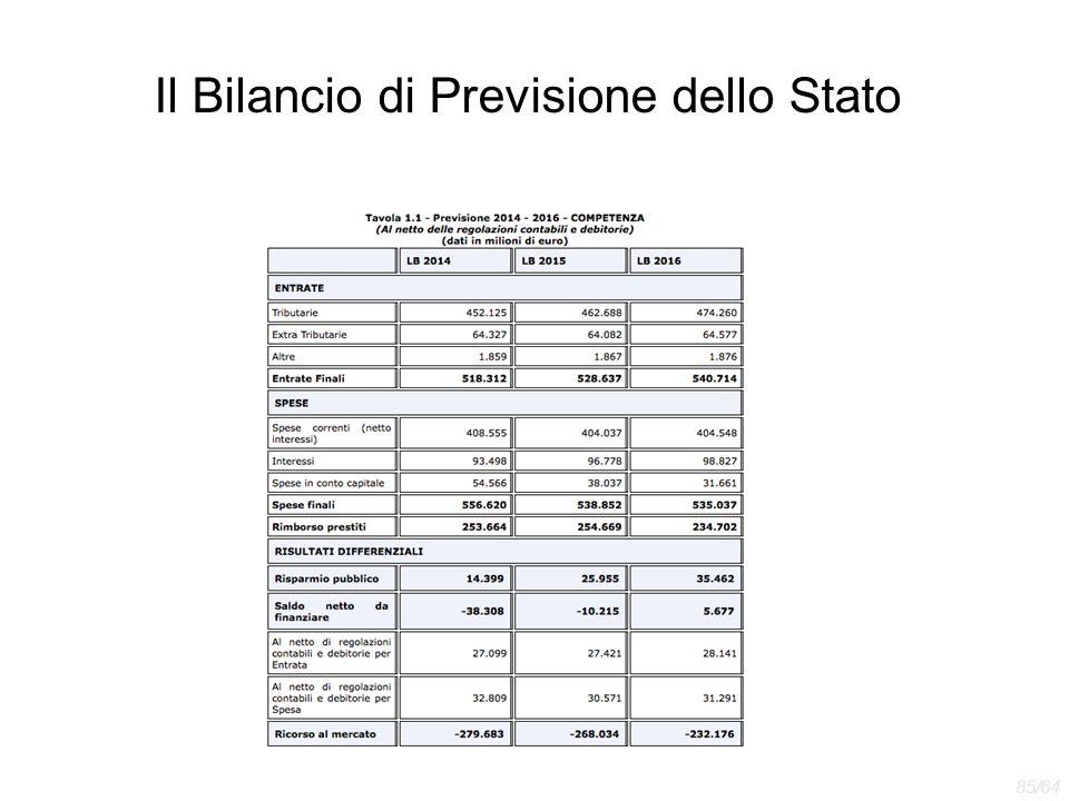 Il Bilancio di Previsione dello Stato 85/64