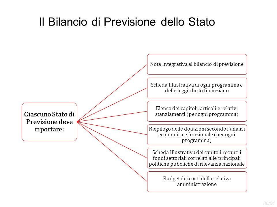 Il Bilancio di Previsione dello Stato Ciascuno Stato di Previsione deve riportare: Nota Integrativa al bilancio di previsione Scheda Illustrativa di o