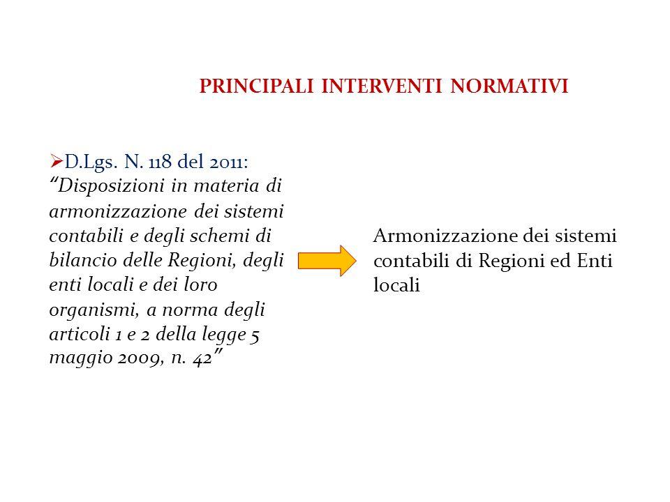D.Lgs.n. 118/2011 – Armonizzazione sistemi contabili Regioni, EE.LL.