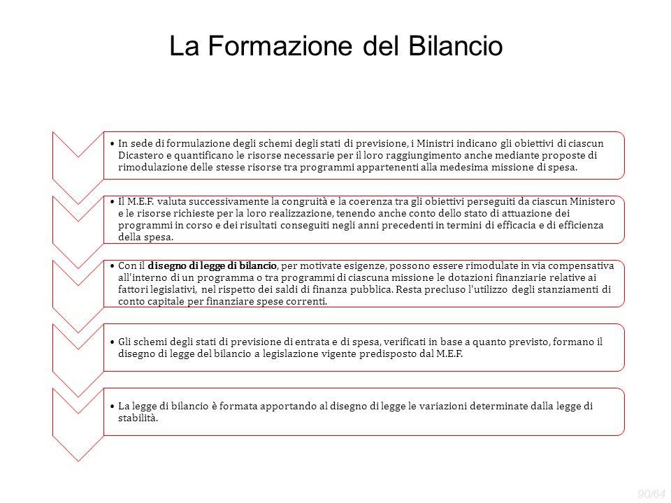 La Formazione del Bilancio In sede di formulazione degli schemi degli stati di previsione, i Ministri indicano gli obiettivi di ciascun Dicastero e qu
