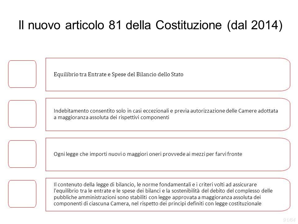 Il nuovo articolo 81 della Costituzione (dal 2014) Equilibrio tra Entrate e Spese del Bilancio dello Stato Indebitamento consentito solo in casi eccez