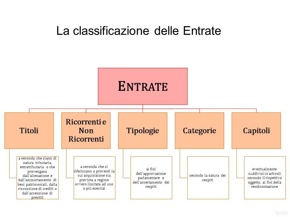 La classificazione delle Entrate E NTRATE Titoli a seconda che siano di natura tributaria, extratributaria o che provengano dall'alienazione e dall'am