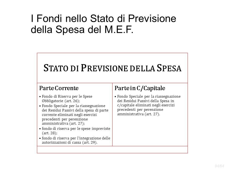 I Fondi nello Stato di Previsione della Spesa del M.E.F. S TATO DI P REVISIONE DELLA S PESA Parte Corrente Fondo di Riserva per le Spese Obbligatorie