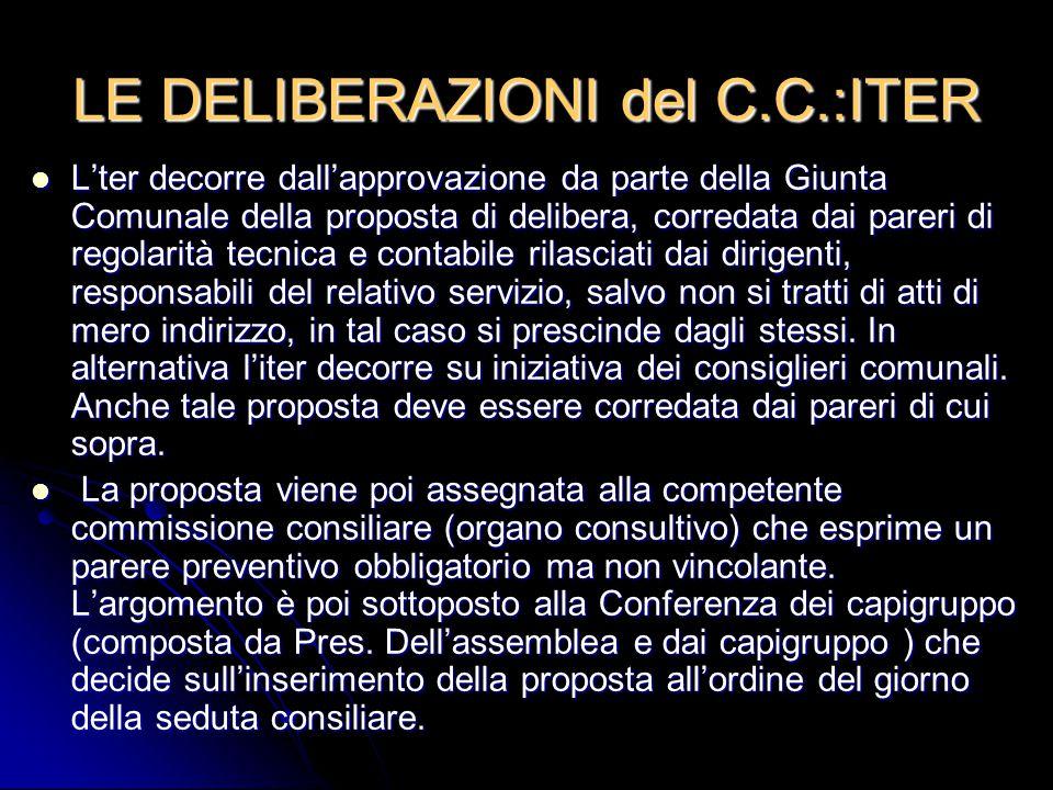 LE DELIBERAZIONI del C.C.:ITER L'ter decorre dall'approvazione da parte della Giunta Comunale della proposta di delibera, corredata dai pareri di rego