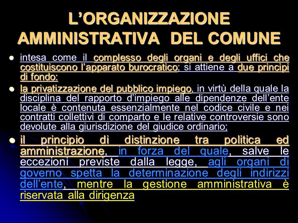 L'ORGANIZZAZIONE AMMINISTRATIVA DEL COMUNE intesa come il complesso degli organi e degli uffici che costituiscono l'apparato burocratico; si attiene a