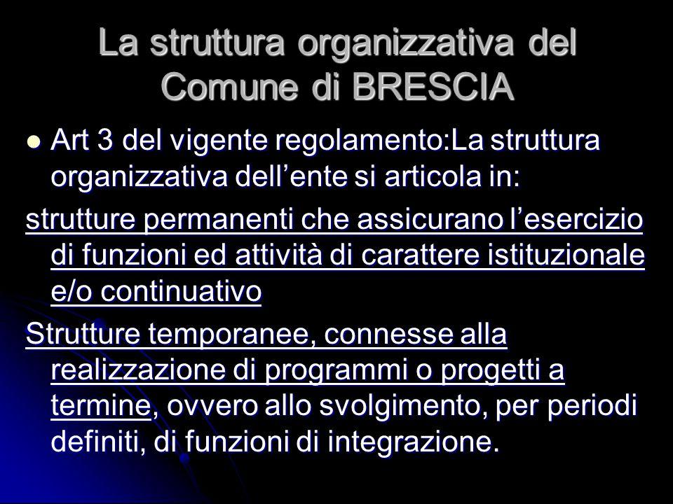 La struttura organizzativa del Comune di BRESCIA Art 3 del vigente regolamento:La struttura organizzativa dell'ente si articola in: Art 3 del vigente