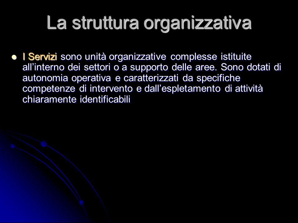 La struttura organizzativa I Servizi sono unità organizzative complesse istituite all'interno dei settori o a supporto delle aree. Sono dotati di auto