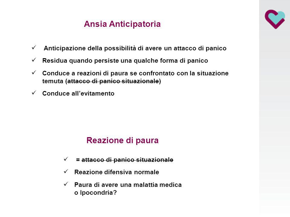 Ansia Anticipatoria Anticipazione della possibilità di avere un attacco di panico Residua quando persiste una qualche forma di panico Conduce a reazio