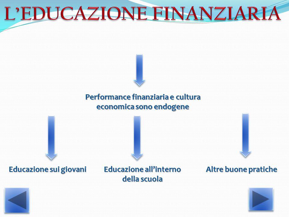 Performance finanziaria e cultura economica sono endogene Educazione sui giovani Educazione sui giovani Educazione all'interno della scuola Educazione all'interno della scuola Altre buone pratiche Altre buone pratiche