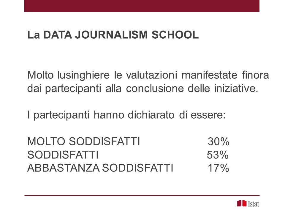 La DATA JOURNALISM SCHOOL Molto lusinghiere le valutazioni manifestate finora dai partecipanti alla conclusione delle iniziative.