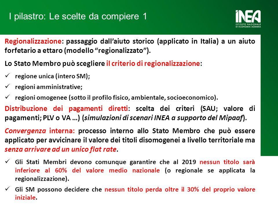 Regionalizzazione: passaggio dall'aiuto storico (applicato in Italia) a un aiuto forfetario a ettaro (modello regionalizzato ).