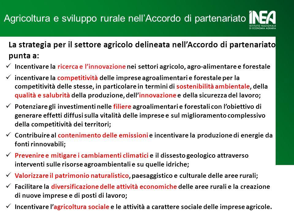 Agricoltura e sviluppo rurale nell'Accordo di partenariato La strategia per il settore agricolo delineata nell'Accordo di partenariato punta a: Incentivare la ricerca e l'innovazione nei settori agricolo, agro-alimentare e forestale incentivare la competitività delle imprese agroalimentari e forestale per la competitività delle stesse, in particolare in termini di sostenibilità ambientale, della qualità e salubrità della produzione, dell'innovazione e della sicurezza del lavoro; Potenziare gli investimenti nelle filiere agroalimentari e forestali con l'obiettivo di generare effetti diffusi sulla vitalità delle imprese e sul miglioramento complessivo della competitività dei territori; Contribuire al contenimento delle emissioni e incentivare la produzione di energie da fonti rinnovabili; Prevenire e mitigare i cambiamenti climatici e il dissesto geologico attraverso interventi sulle risorse agroambientali e su quelle idriche; Valorizzare il patrimonio naturalistico, paesaggistico e culturale delle aree rurali; Facilitare la diversificazione delle attività economiche delle aree rurali e la creazione di nuove imprese e di posti di lavoro; Incentivare l'agricoltura sociale e le attività a carattere sociale delle imprese agricole.