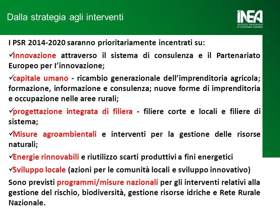 Dalla strategia agli interventi I PSR 2014-2020 saranno prioritariamente incentrati su: Innovazione attraverso il sistema di consulenza e il Partenariato Europeo per I'innovazione; capitale umano - ricambio generazionale dell'imprenditoria agricola; formazione, informazione e consulenza; nuove forme di imprenditoria e occupazione nelle aree rurali; progettazione integrata di filiera - filiere corte e locali e filiere di sistema; Misure agroambientali e interventi per la gestione delle risorse naturali; Energie rinnovabili e riutilizzo scarti produttivi a fini energetici Sviluppo locale (azioni per le comunità locali e sviluppo innovativo) Sono previsti programmi/misure nazionali per gli interventi relativi alla gestione del rischio, biodiversità, gestione risorse idriche e Rete Rurale Nazionale.