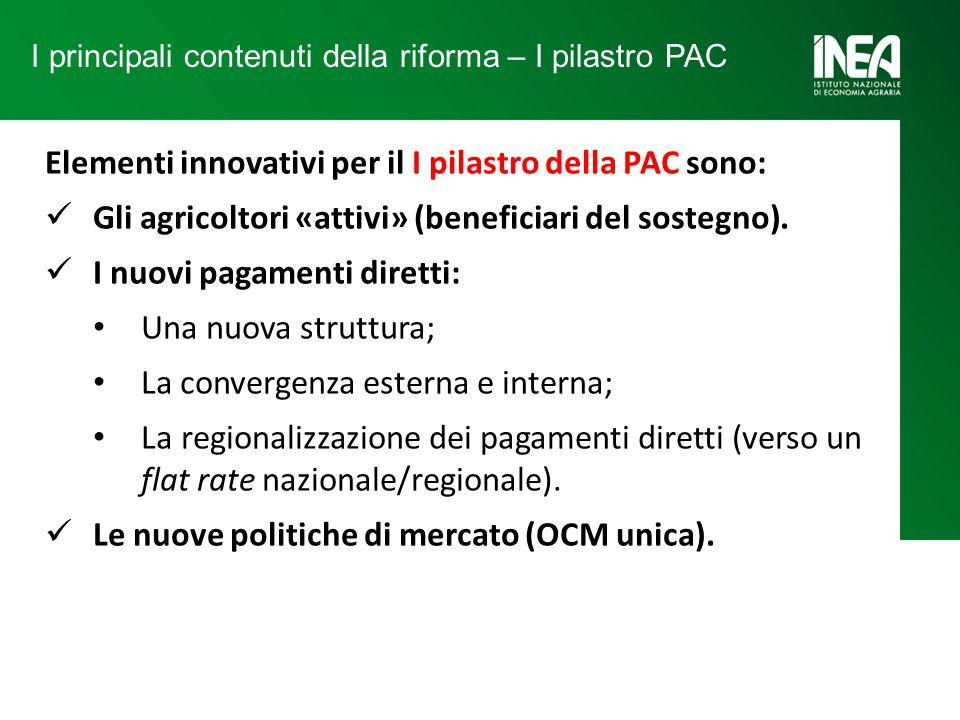Elementi innovativi per il I pilastro della PAC sono: Gli agricoltori «attivi» (beneficiari del sostegno).