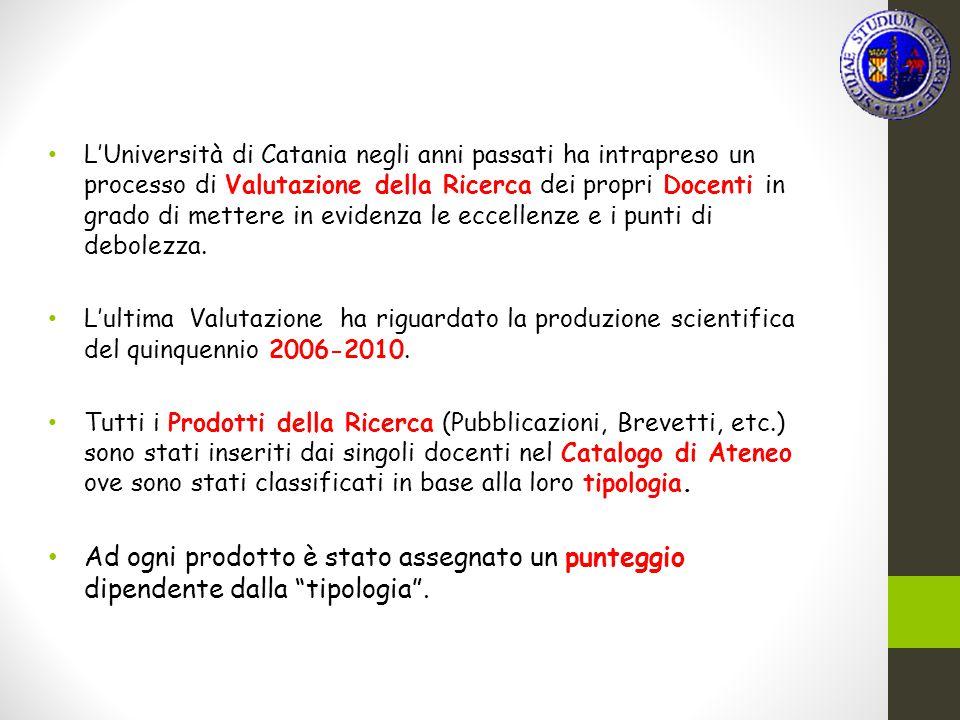 L'Università di Catania negli anni passati ha intrapreso un processo di Valutazione della Ricerca dei propri Docenti in grado di mettere in evidenza l