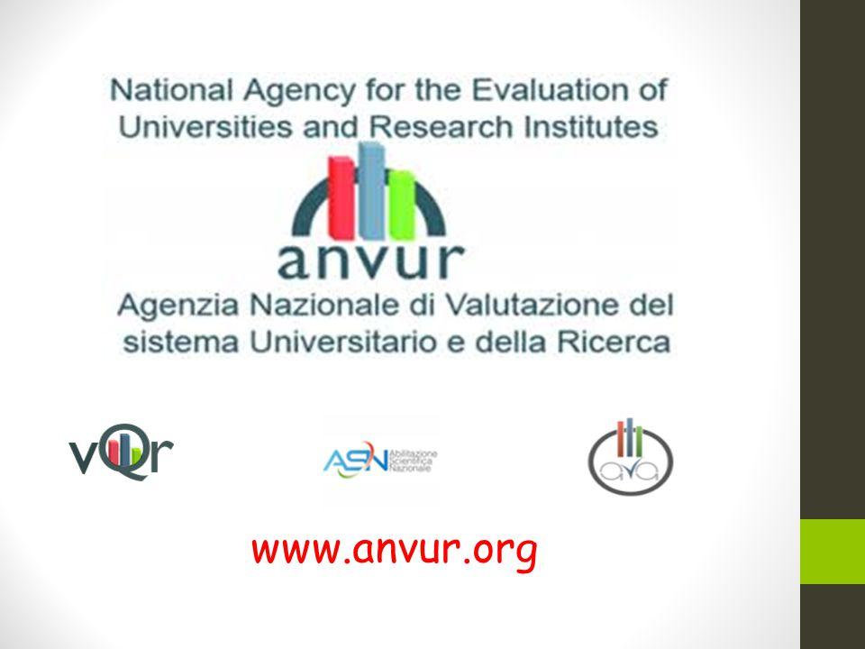 www.anvur.org