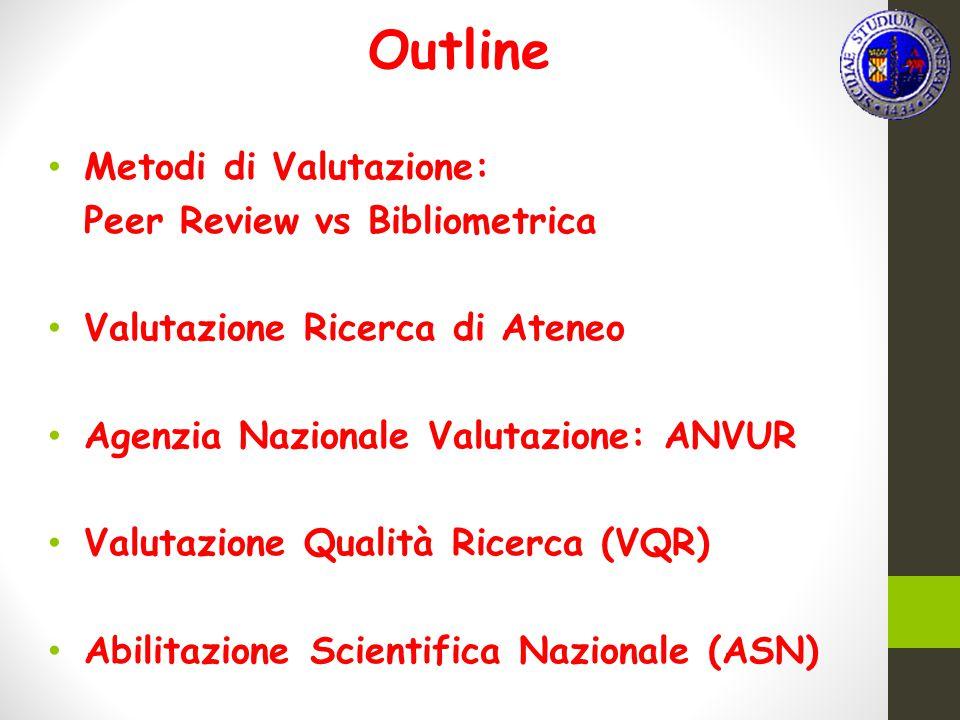 Outline Metodi di Valutazione: Peer Review vs Bibliometrica Valutazione Ricerca di Ateneo Agenzia Nazionale Valutazione: ANVUR Valutazione Qualità Ricerca (VQR) Abilitazione Scientifica Nazionale (ASN)