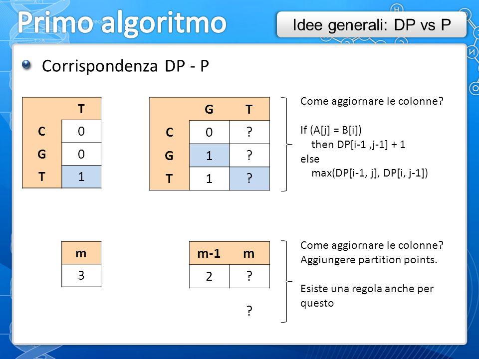 Corrispondenza DP - P T C0 G0 T1 GT C0. G1. T1. Come aggiornare le colonne.