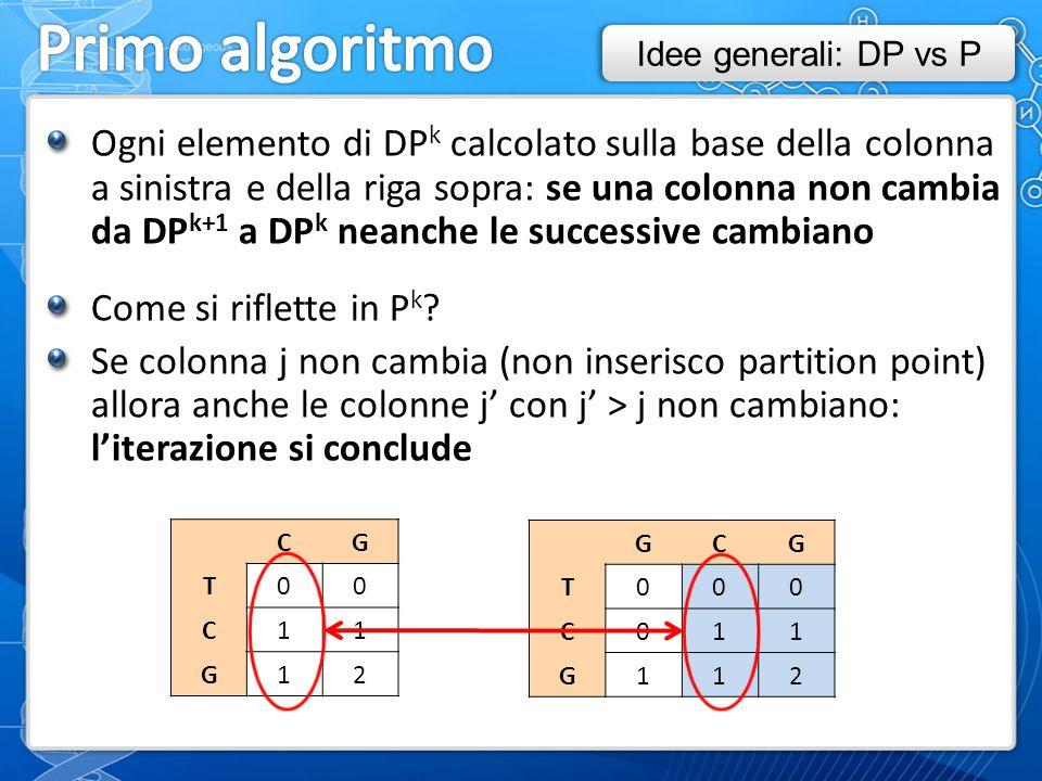 Ogni elemento di DP k calcolato sulla base della colonna a sinistra e della riga sopra: se una colonna non cambia da DP k+1 a DP k neanche le successive cambiano Come si riflette in P k .