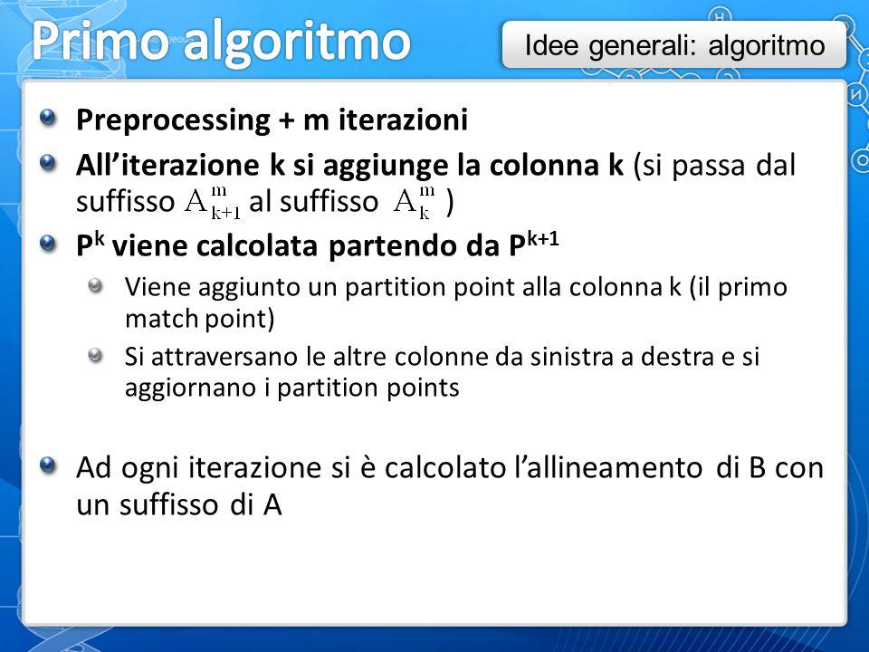 Preprocessing + m iterazioni All'iterazione k si aggiunge la colonna k (si passa dal suffisso al suffisso ) P k viene calcolata partendo da P k+1 Viene aggiunto un partition point alla colonna k (il primo match point) Si attraversano le altre colonne da sinistra a destra e si aggiornano i partition points Ad ogni iterazione si è calcolato l'allineamento di B con un suffisso di A Idee generali: algoritmo