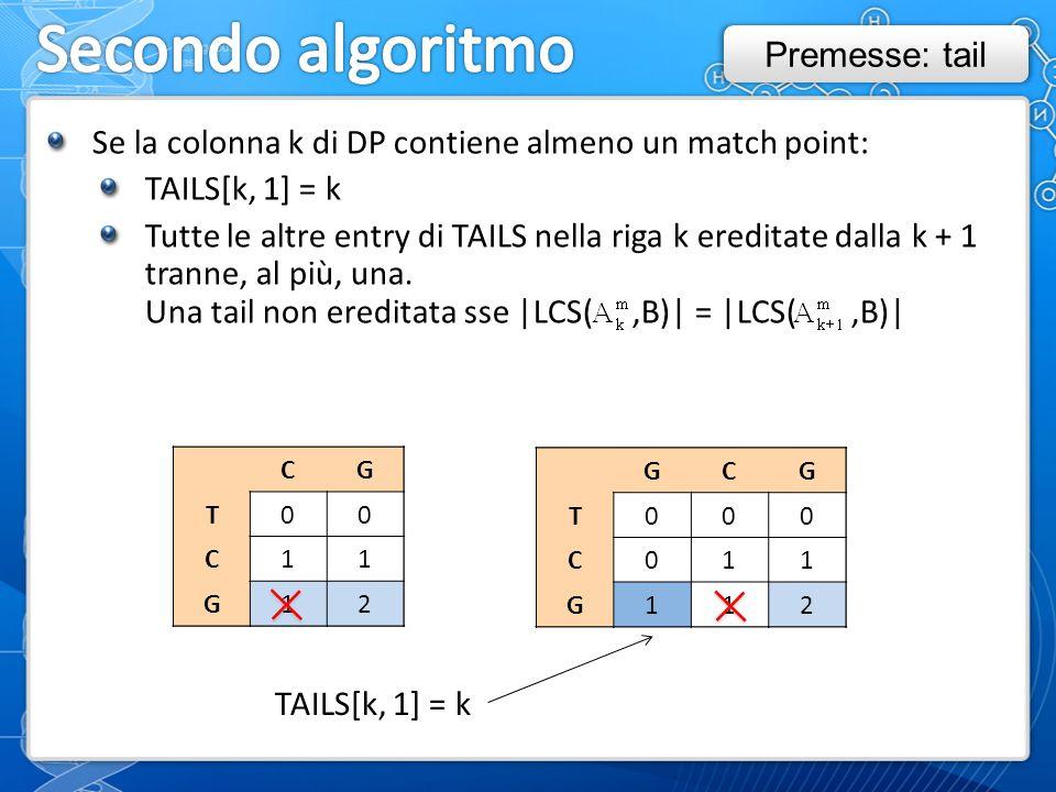CG T00 C11 G12 TCG T111 C121 G123 Se la colonna k di DP contiene almeno un match point: TAILS[k, 1] = k Tutte le altre entry di TAILS nella riga k ereditate dalla k + 1 tranne, al più, una.