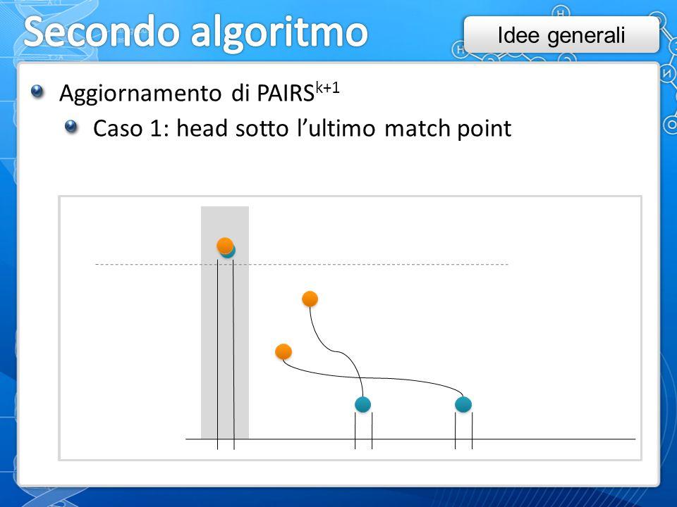 Aggiornamento di PAIRS k+1 Caso 1: head sotto l'ultimo match point Idee generali Chain lunga 1 più che termina prima
