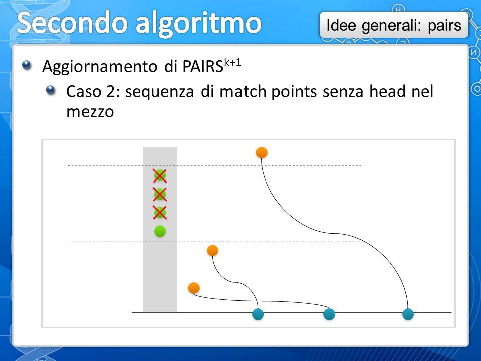 Aggiornamento di PAIRS k+1 Caso 2: sequenza di match points senza head nel mezzo Idee generali: pairs
