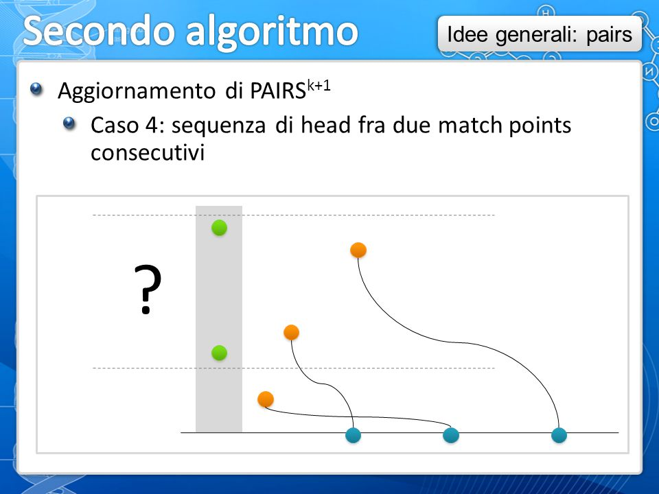 Aggiornamento di PAIRS k+1 Caso 4: sequenza di head fra due match points consecutivi .
