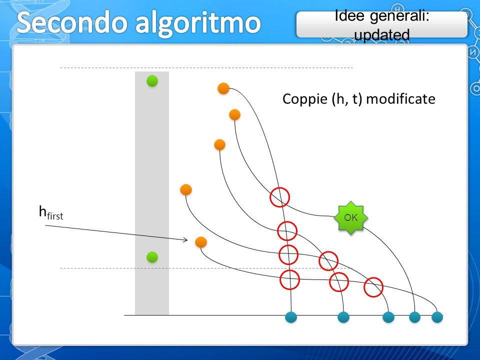 h first OK Coppie (h, t) modificate Idee generali: updated