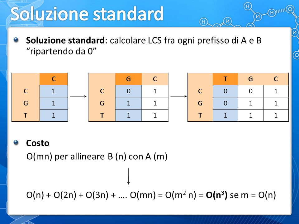 Soluzione standard: calcolare LCS fra ogni prefisso di A e B ripartendo da 0 Costo O(mn) per allineare B (n) con A (m) O(n) + O(2n) + O(3n) + ….