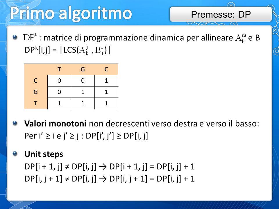 : matrice di programmazione dinamica per allineare e B DP k [i,j] = |LCS(, )| Valori monotoni non decrescenti verso destra e verso il basso: Per i' ≥ i e j' ≥ j : DP[i', j'] ≥ DP[i, j] Unit steps DP[i + 1, j] ≠ DP[i, j] → DP[i + 1, j] = DP[i, j] + 1 DP[i, j + 1] ≠ DP[i, j] → DP[i, j + 1] = DP[i, j] + 1 TGC C001 G011 T111 Premesse: DP
