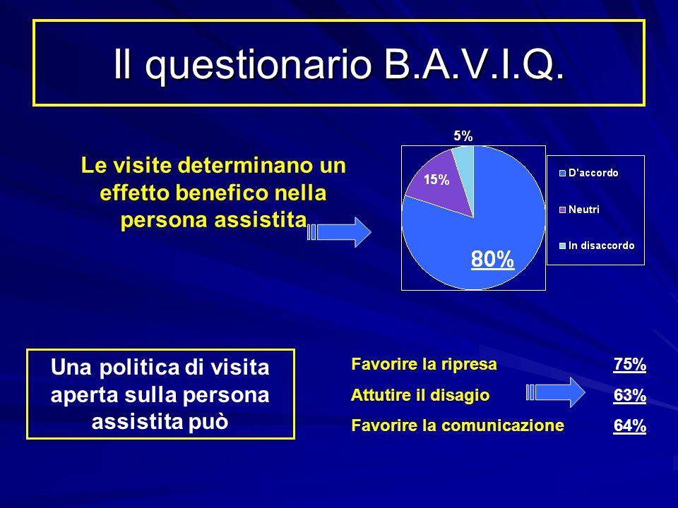Il questionario B.A.V.I.Q. Le visite determinano un effetto benefico nella persona assistita Una politica di visita aperta sulla persona assistita può