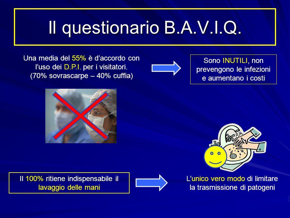 Una media del 55% è d'accordo con l'uso dei D.P.I. per i visitatori. (70% sovrascarpe – 40% cuffia) Sono INUTILI, non prevengono le infezioni e aument