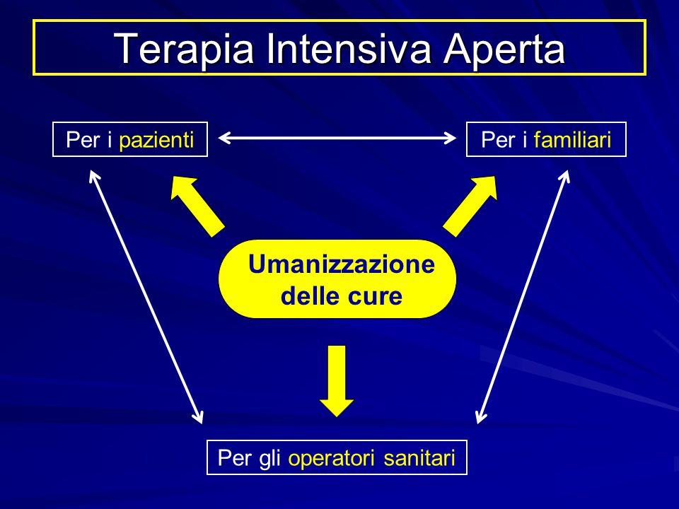 Umanizzazione delle cure Per i pazientiPer i familiari Per gli operatori sanitari