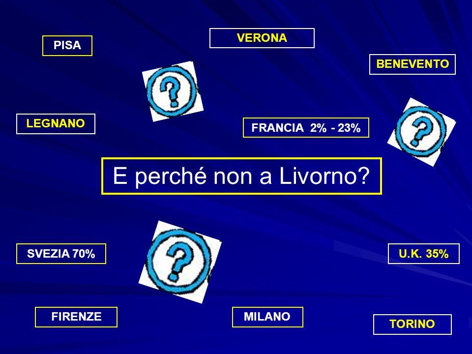 PISA TORINO MILANO BENEVENTO FIRENZE LEGNANO E perché non a Livorno? SVEZIA 70%U.K. 35% VERONA FRANCIA 2% - 23%
