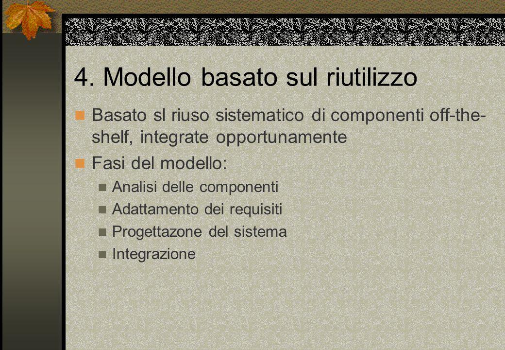 4. Modello basato sul riutilizzo Basato sl riuso sistematico di componenti off-the- shelf, integrate opportunamente Fasi del modello: Analisi delle co