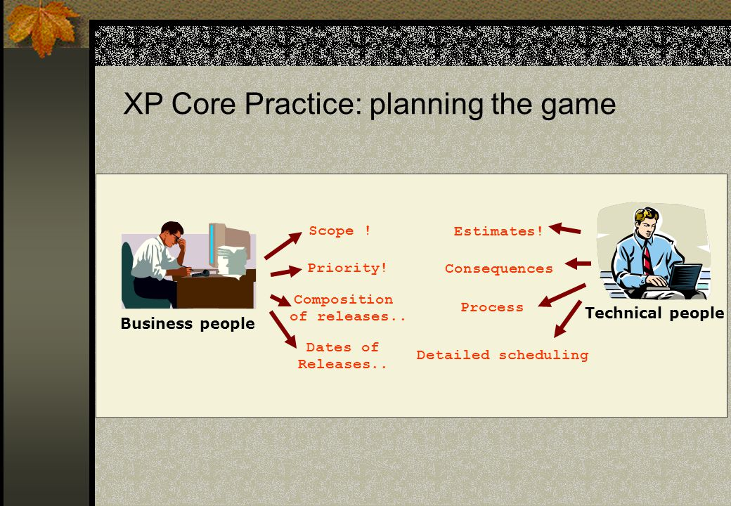 Business people Technical people Scope .Priority.