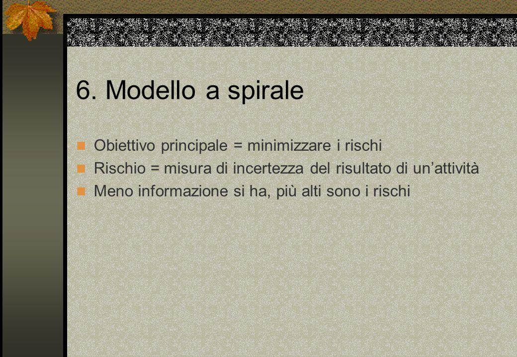 6. Modello a spirale Obiettivo principale = minimizzare i rischi Rischio = misura di incertezza del risultato di un'attività Meno informazione si ha,