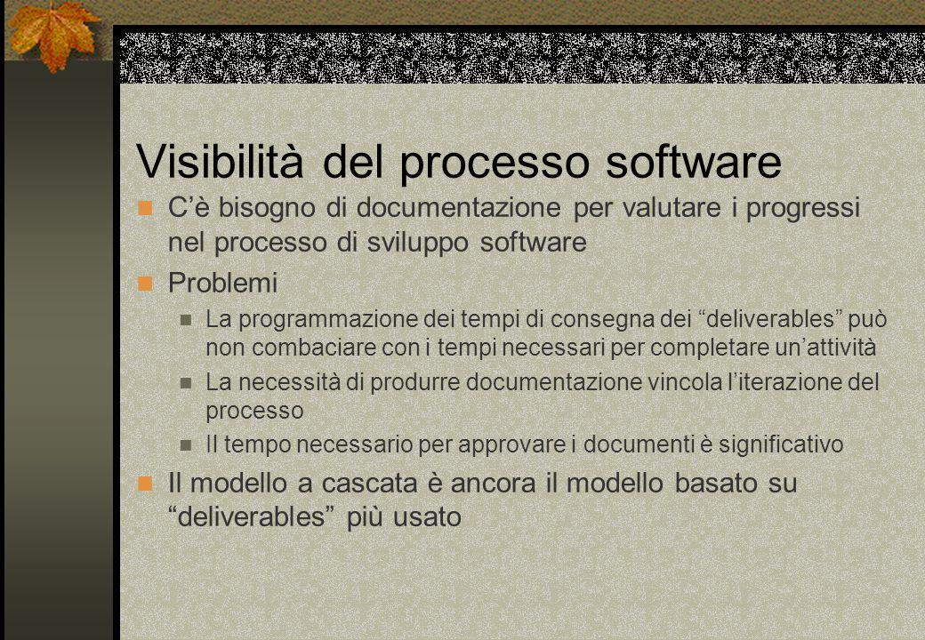 Visibilità del processo software C'è bisogno di documentazione per valutare i progressi nel processo di sviluppo software Problemi La programmazione d