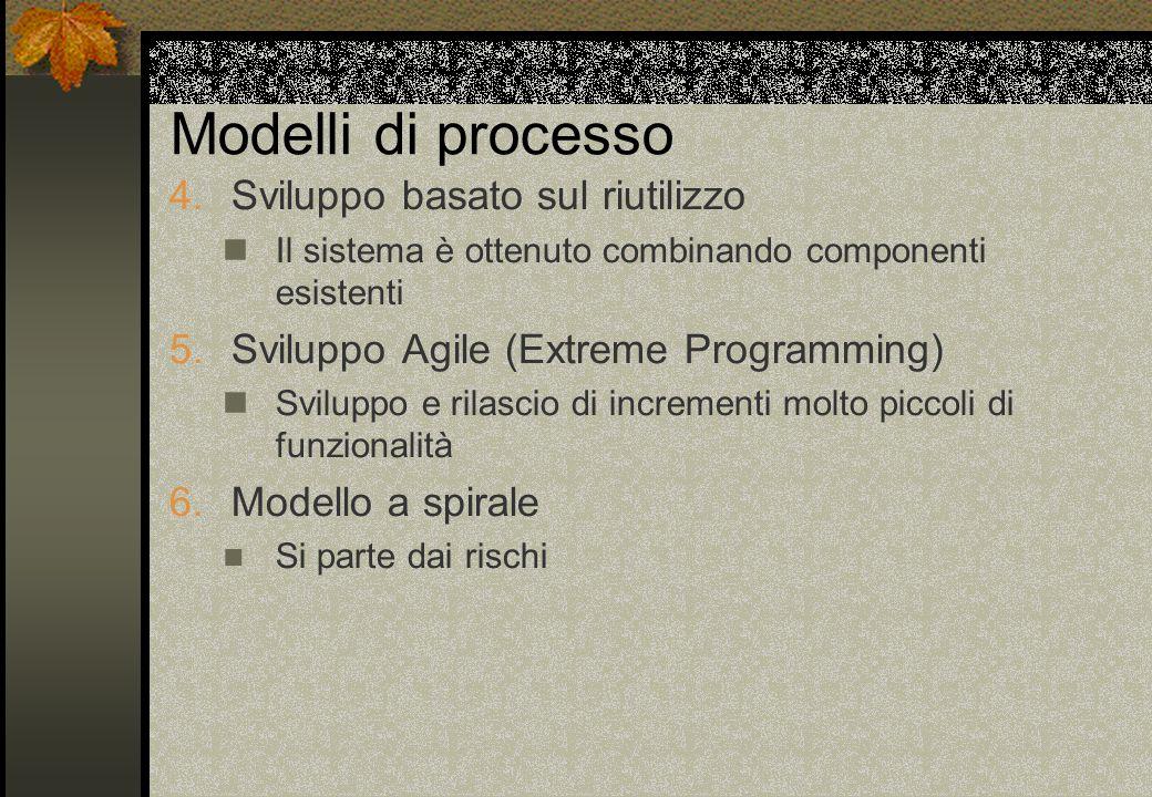Modelli di processo 4.Sviluppo basato sul riutilizzo Il sistema è ottenuto combinando componenti esistenti 5.Sviluppo Agile (Extreme Programming) Svil