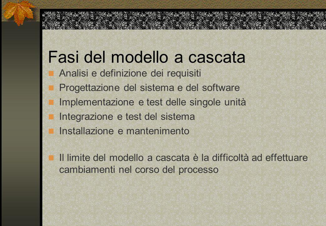 Fasi del modello a cascata Analisi e definizione dei requisiti Progettazione del sistema e del software Implementazione e test delle singole unità Int
