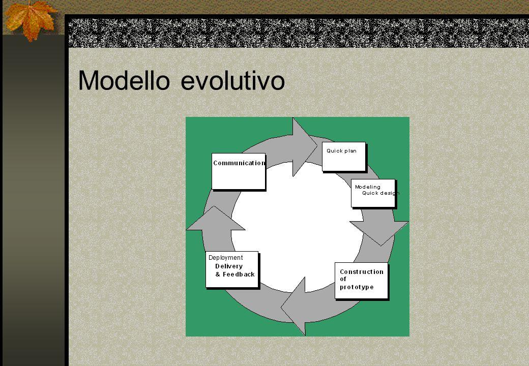 Modello evolutivo