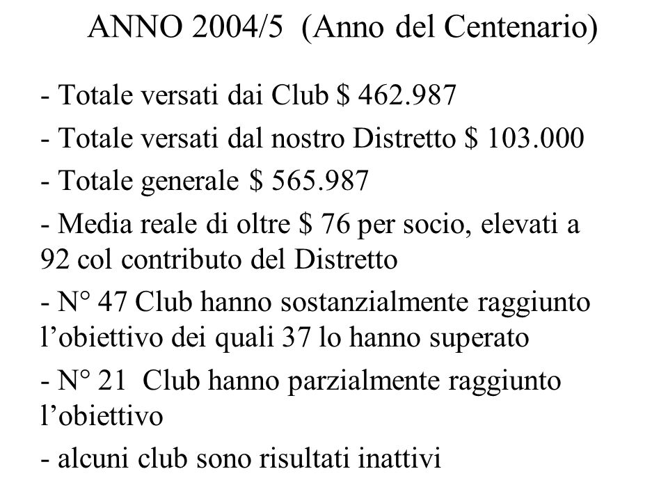 ANNO 2004/5 (Anno del Centenario) - Totale versati dai Club $ 462.987 - Totale versati dal nostro Distretto $ 103.000 - Totale generale $ 565.987 - Media reale di oltre $ 76 per socio, elevati a 92 col contributo del Distretto - N° 47 Club hanno sostanzialmente raggiunto l'obiettivo dei quali 37 lo hanno superato - N° 21 Club hanno parzialmente raggiunto l'obiettivo - alcuni club sono risultati inattivi