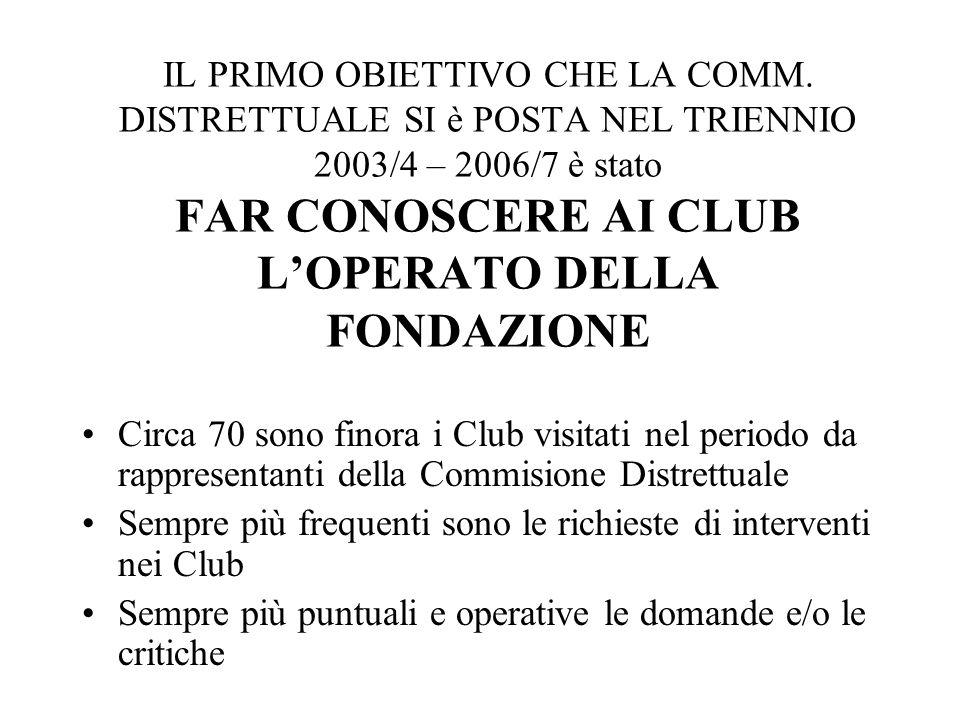 Fondi distrettuali (FODD) 2006/2007 ENTRATE Trascinam.