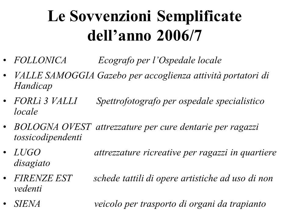 Le Sovvenzioni Semplificate dell'anno 2006/7 FOLLONICA Ecografo per l'Ospedale locale VALLE SAMOGGIA Gazebo per accoglienza attività portatori di Hand