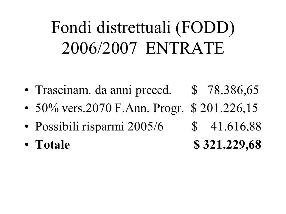 Fondi distrettuali (FODD) 2006/2007 ENTRATE Trascinam. da anni preced. $ 78.386,65 50% vers.2070 F.Ann. Progr. $ 201.226,15 Possibili risparmi 2005/6