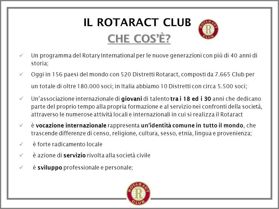 EDIZIONE 2008 318 SCUOLE PARTECIPANTI Istituti Professionali11 Istituti Tecnici61 Licei Scientifici246