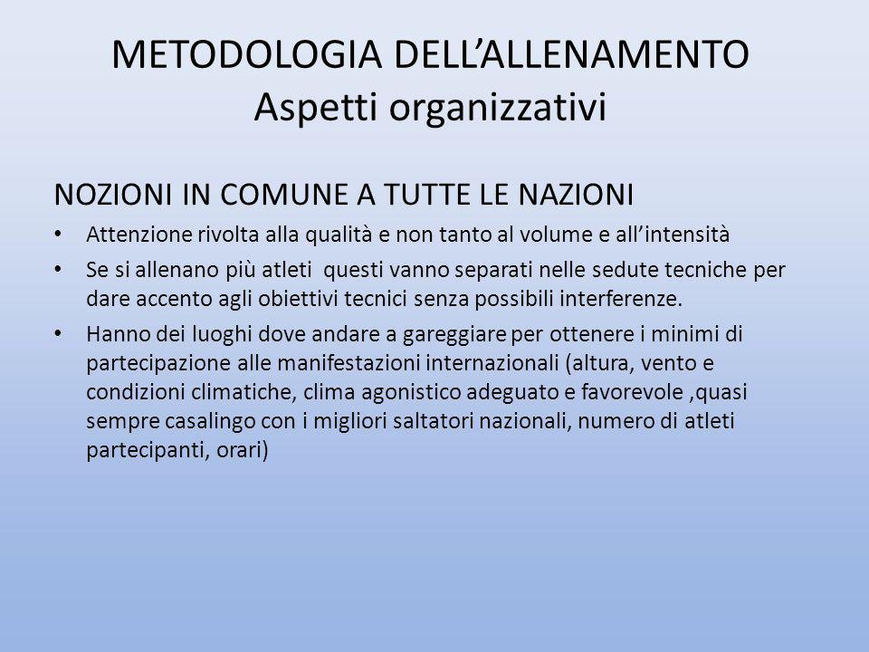 METODOLOGIA DELL'ALLENAMENTO Aspetti organizzativi NOZIONI IN COMUNE A TUTTE LE NAZIONI Attenzione rivolta alla qualità e non tanto al volume e all'in