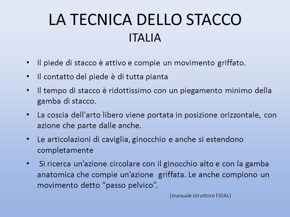 LA TECNICA DELLO STACCO ITALIA Il piede di stacco è attivo e compie un movimento griffato. Il contatto del piede è di tutta pianta Il tempo di stacco